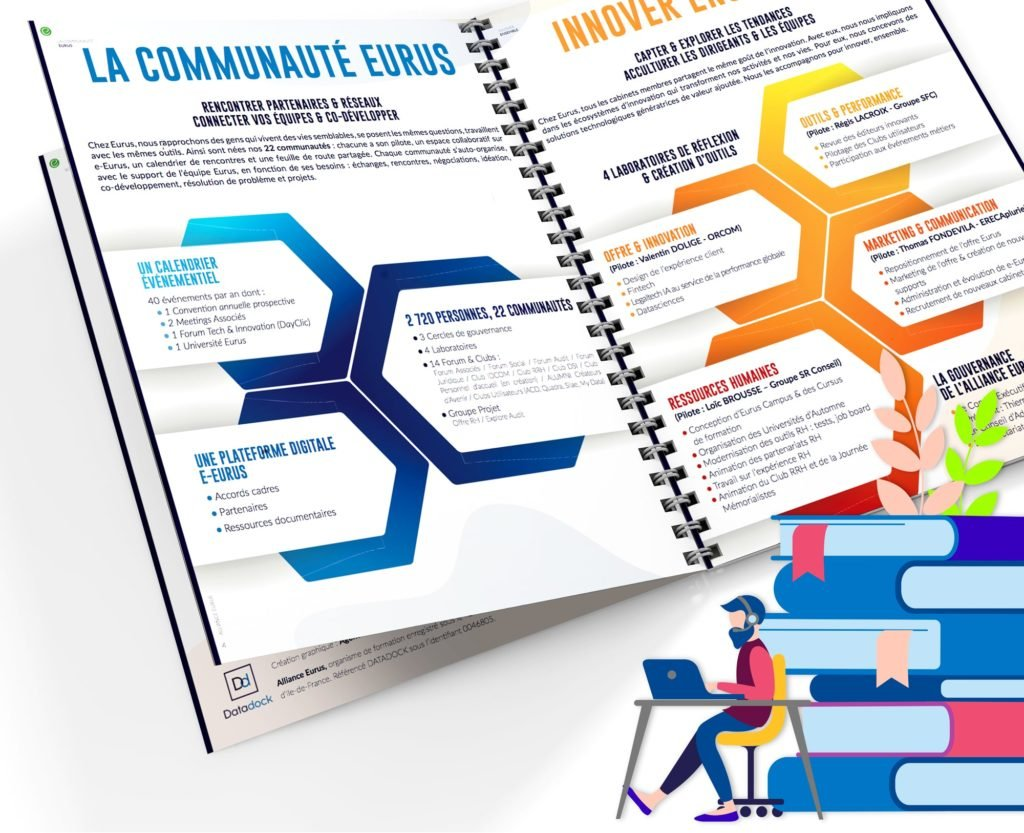 EURUS | Catalogue de formations