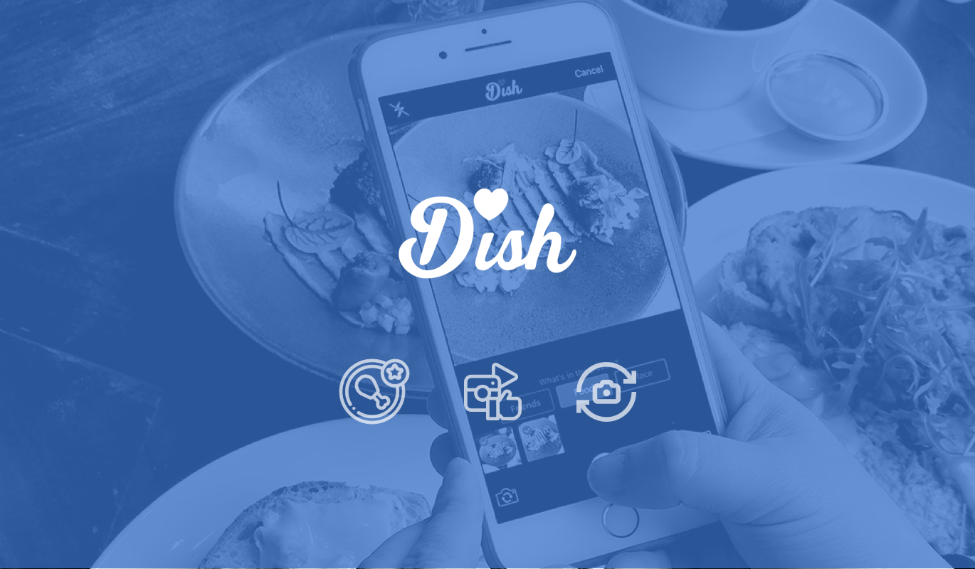 Imagine Dish - Eat , Share & Discover Great Food
