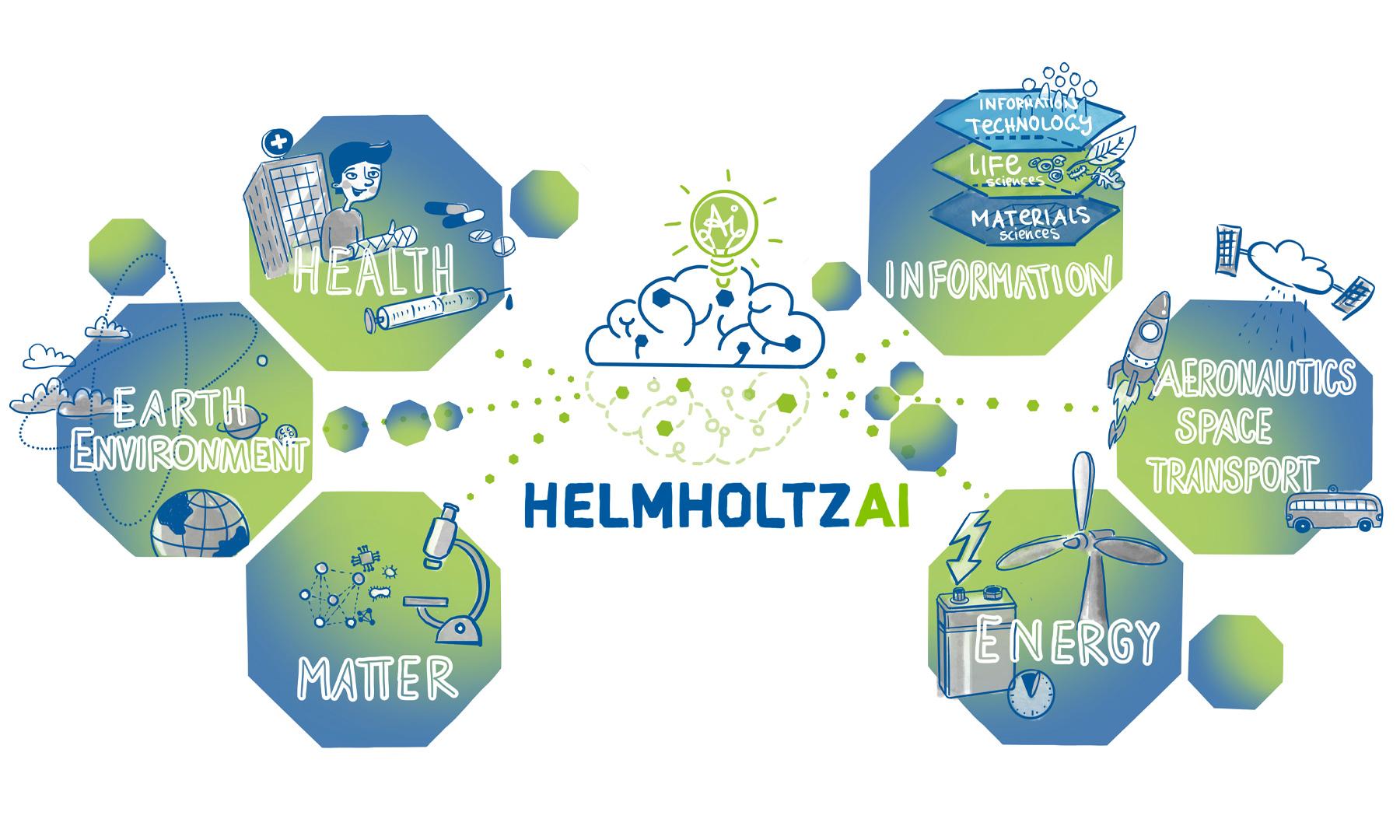 Helmholtz AI Virtual Conference 2021 - Event