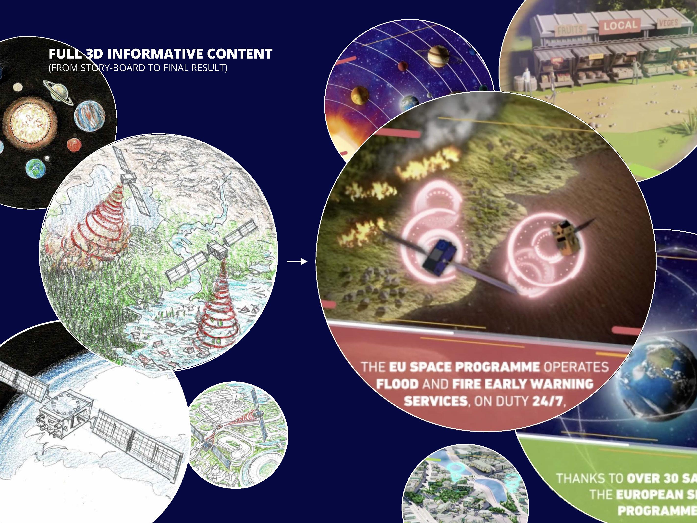 Galileo et Copericus EU SPACE Programs - Film