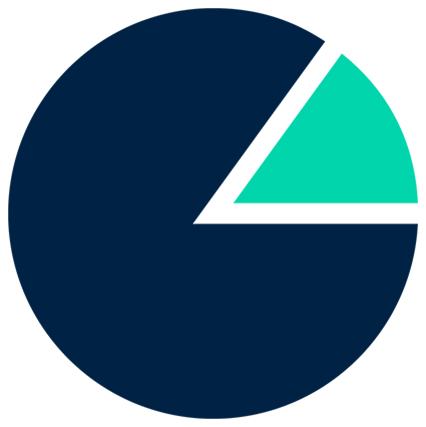 AdResults logo