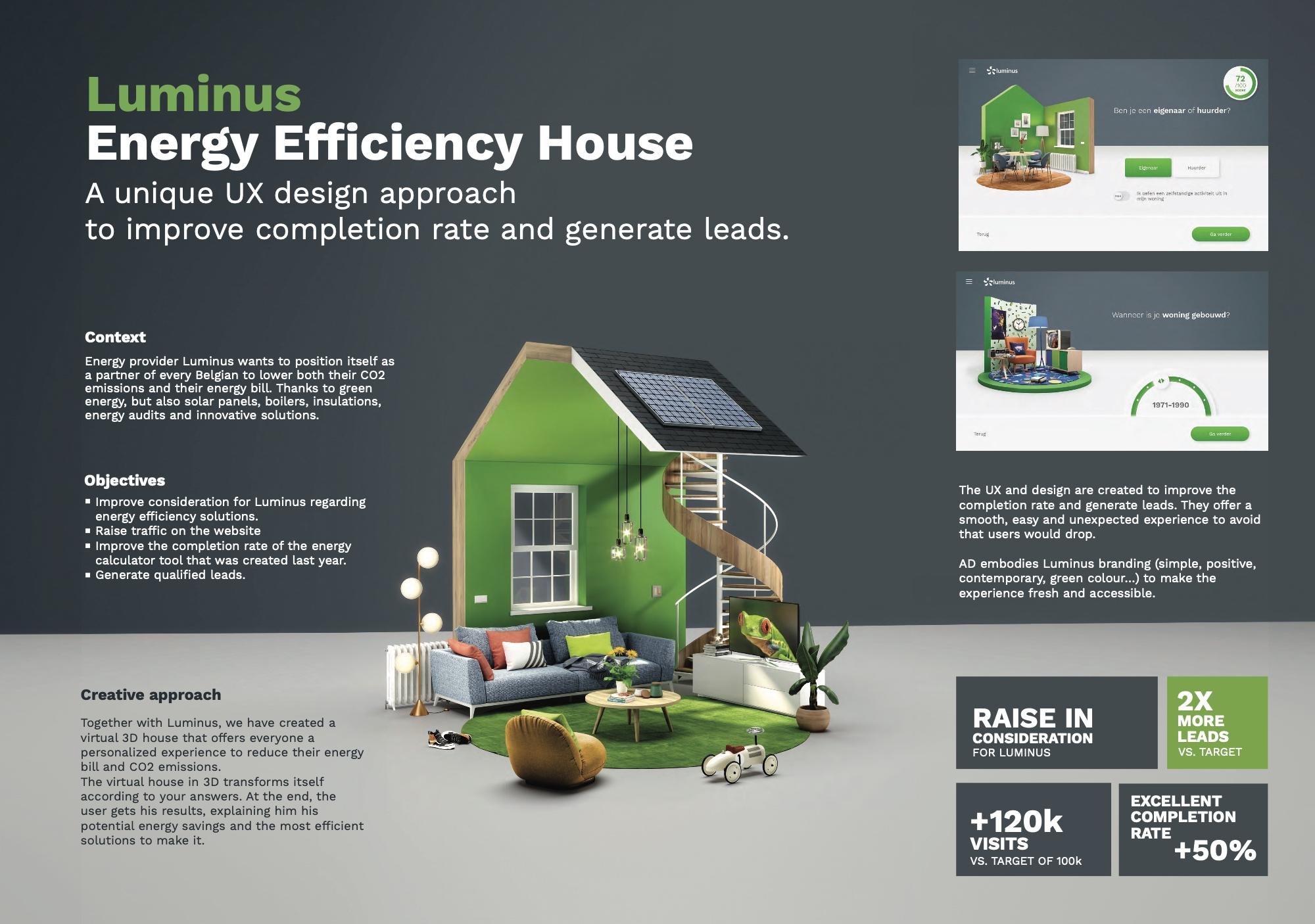 Luminus: energy efficiency house UX platform - Stratégie digitale
